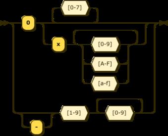 docs/OpenSSL300Design html